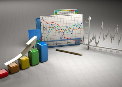 Basis-Modul Marktrisikomodell
